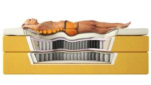 Boxsprings postel muž na zádech