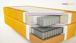 průřez dvou spodních matrací