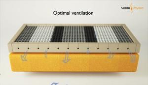 ventilace pomocí bočních průduchů