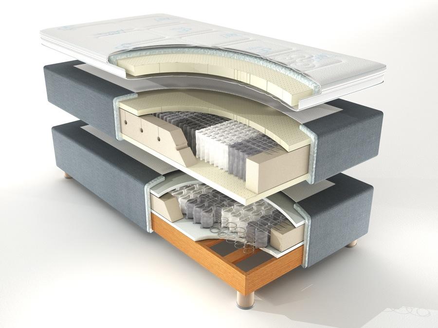Princip složení postele Boxsprings