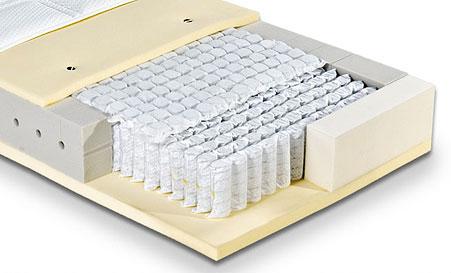 Na obrázku je taštičková matrace řady Classic.