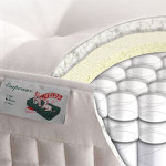 Průřez zdravotní taštičkové matrace