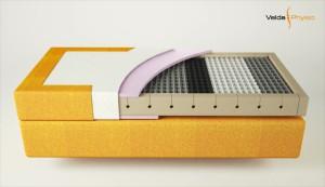 matrace je ve dvou vsrtvách látky
